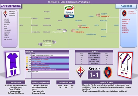 Week_3_fiorentina_vs_cagliari_medium