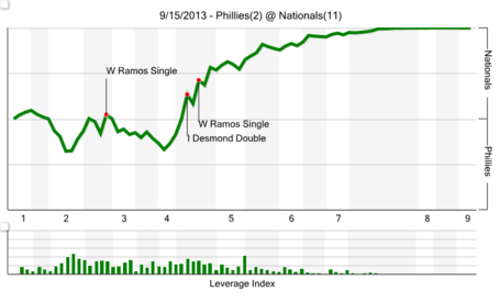 Chart-41_medium