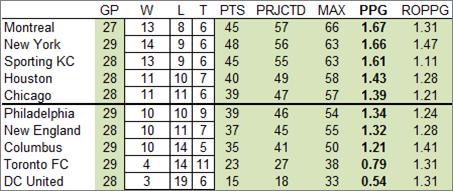 Standings_9