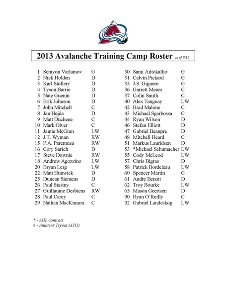 2013_training_camp_roster_as_of_sept
