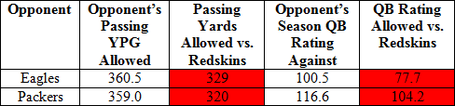 Redskins_pass_o_medium