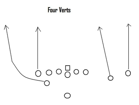 Play_action_four_verticals_medium
