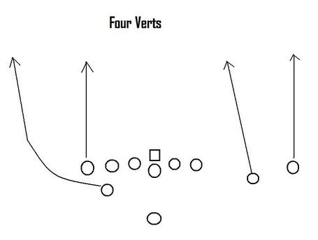 Play_action_four_verticals_medium