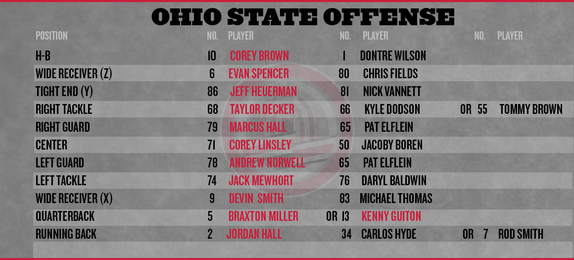 Ohio-state-wisconsin-depth-chart-offense_medium