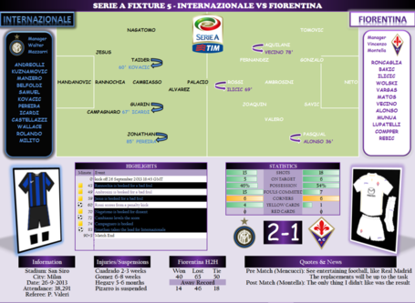W5_inter_vs_fiorentina_medium