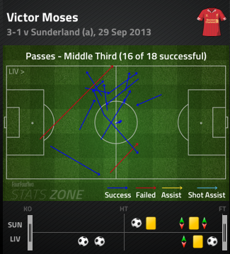 Moses_middle_third_passes_medium