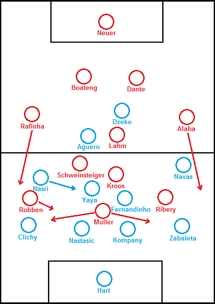 Pitch_diagram_citybayern_medium