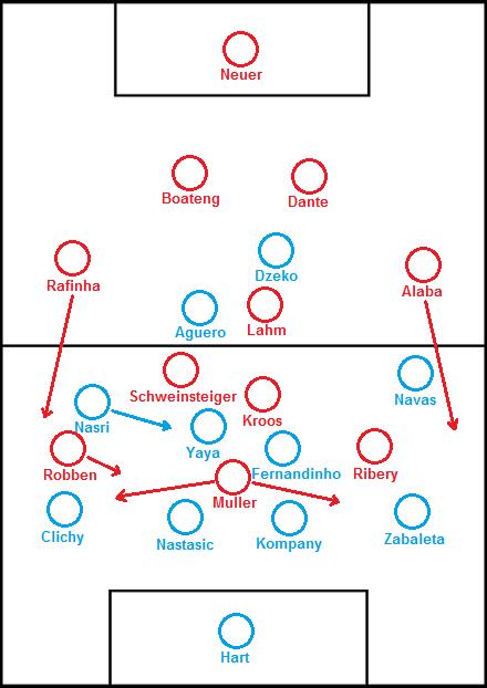 Pitch_diagram_citybayern_medium