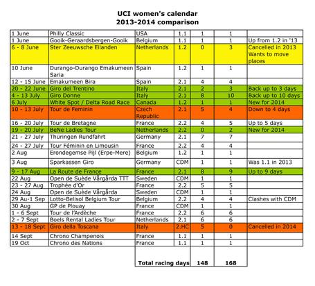 131008_-_2013_calendar_comprisons_2_medium