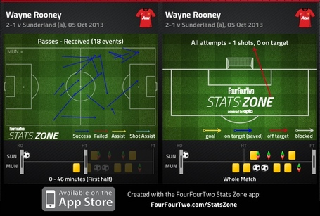 Rooney_v_safc_medium