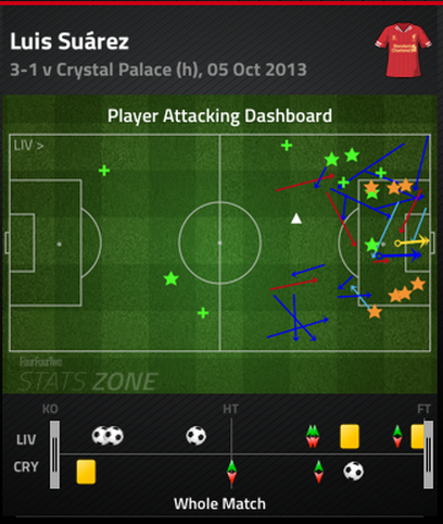 Luis_suarez_attacking_dash_medium