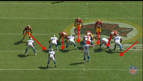 Redskins_double_a_gap_pressure_medium