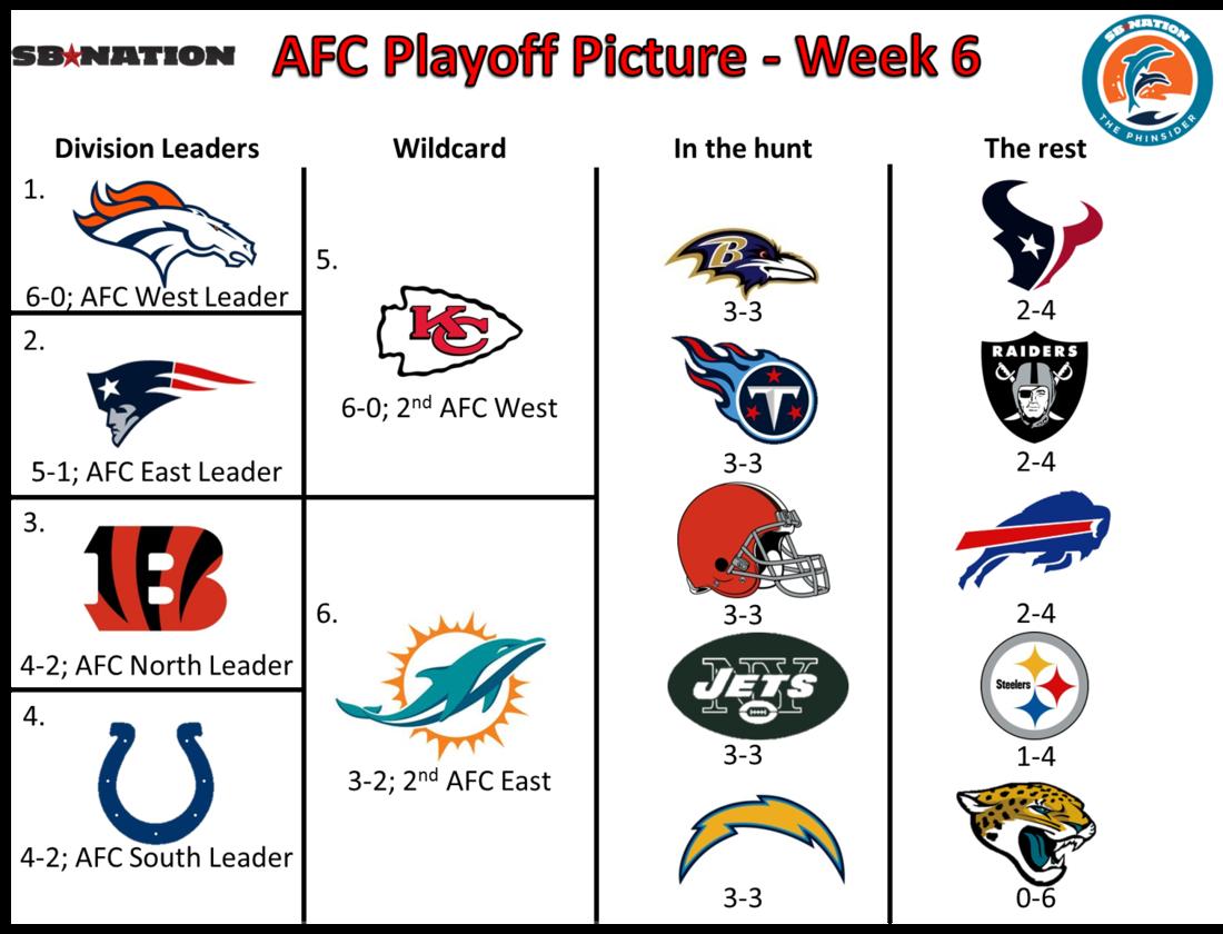 www.sportsbook.ag nfl playoffs today