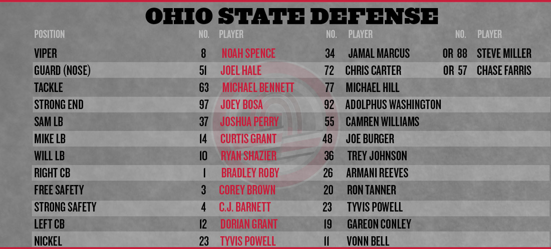 Ohio-state-iowa-defense_medium