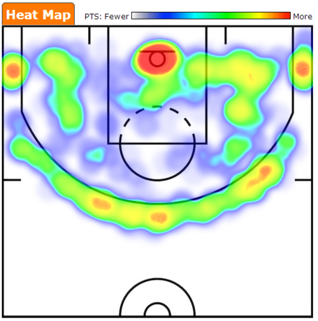 Byron_mullens_heat_graph_medium