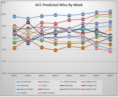 Acc_medium