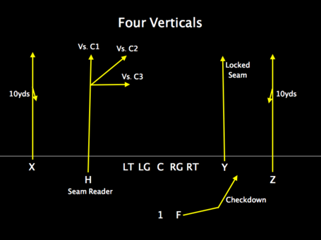 Fourverticals_medium