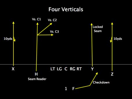 Fourverticals_medium