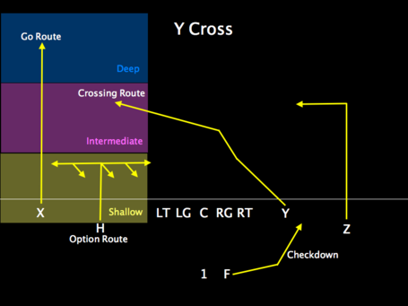 Ycross_medium