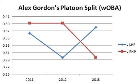 Gordon_split_medium