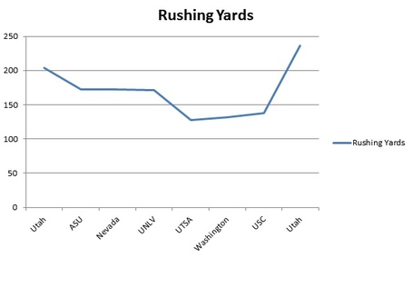 Rushing_yards_medium