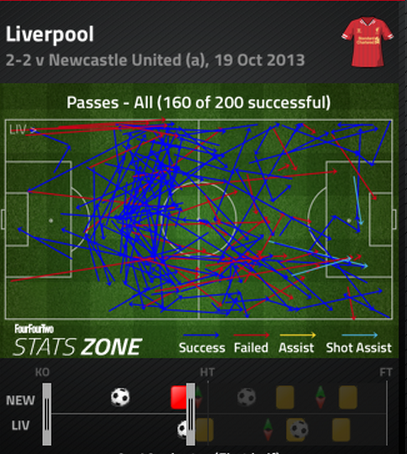 Liverpool_passes_before_red_card_medium