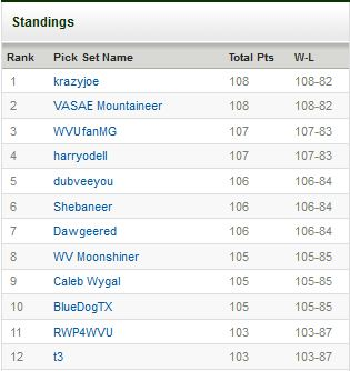 Week_8_standings_medium