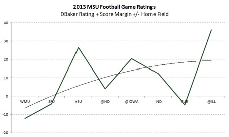 Msu_game_ratings_medium