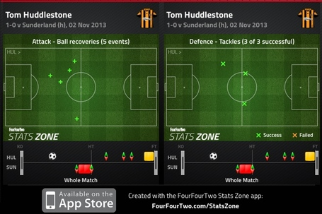 Huddlestone_defensively_v_safc_medium