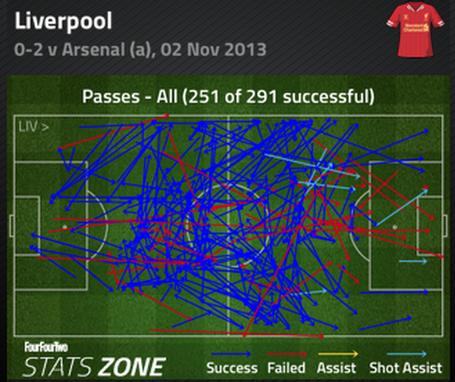 Liv_passes_2nd_half_medium