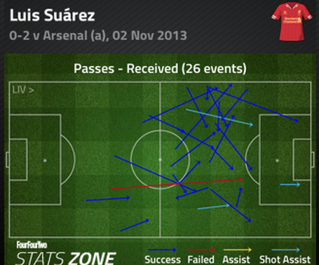 Suarez_passes_received_2nd_half_medium
