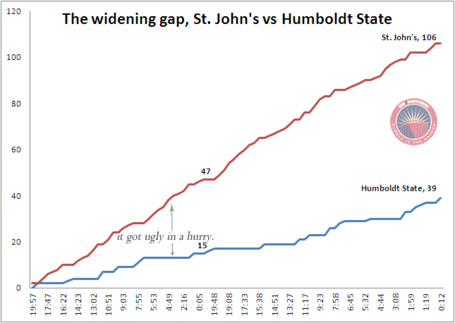 Sju_gap_over_humboldt_medium