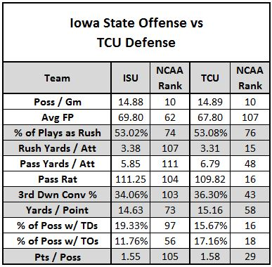 Isu_o_vs_tcu_d_fb_13_medium