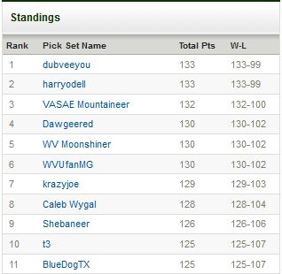 Week_10_standings_medium