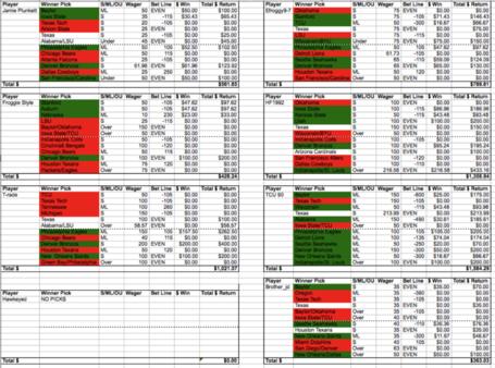 Bbc_payouts_week_3_medium