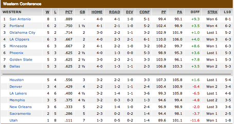 Wc_standings_11-14_medium