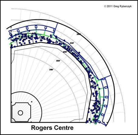 Rogerscentre_rings_2013_scatter_medium
