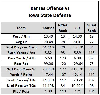 Ku_o_vs_isu_d_fb_13_medium