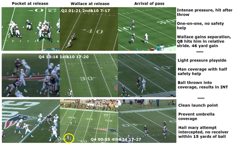 Wallace_targets_wk7vsbuf__wk8_ne_medium