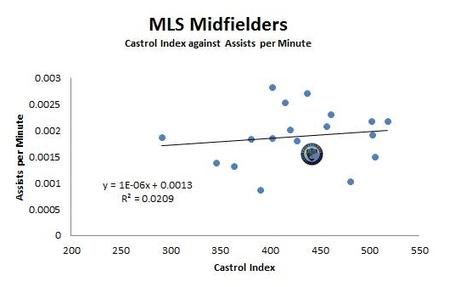 Bg_midfield_assists_castrol__2__medium