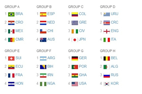 World_cup_draw_medium