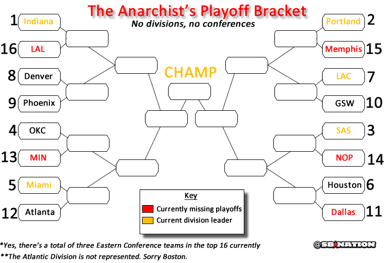 Anarchy_playoffs_medium