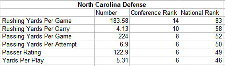 Unc_defense_medium