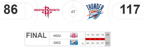 Hou_vs_okc_12-29-13_medium