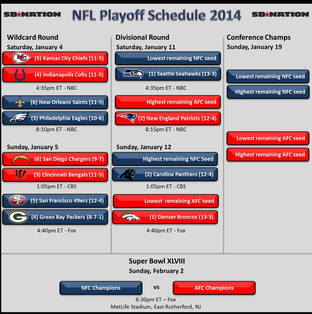 sport book nfl playoff game times