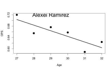 Ramirez2_medium