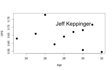 Keppinger_medium