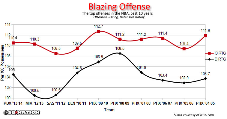 Blazing_offense_medium