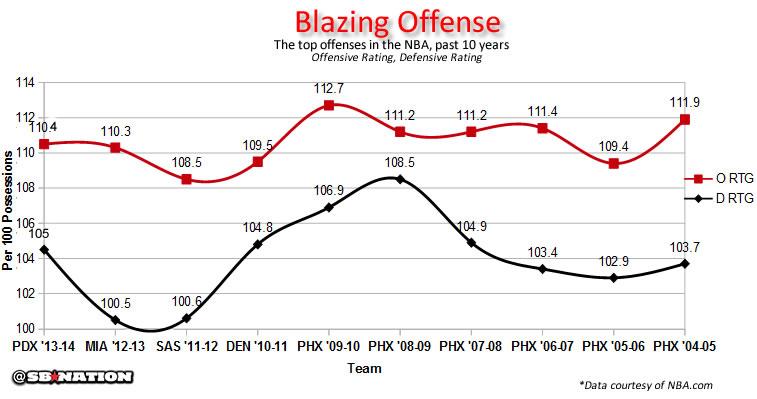 Blazing_offense_medium