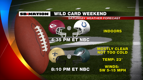 Nfl_wild_card_saturday_medium